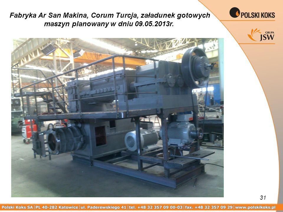 31 Fabryka Ar San Makina, Corum Turcja, załadunek gotowych maszyn planowany w dniu 09.05.2013r.
