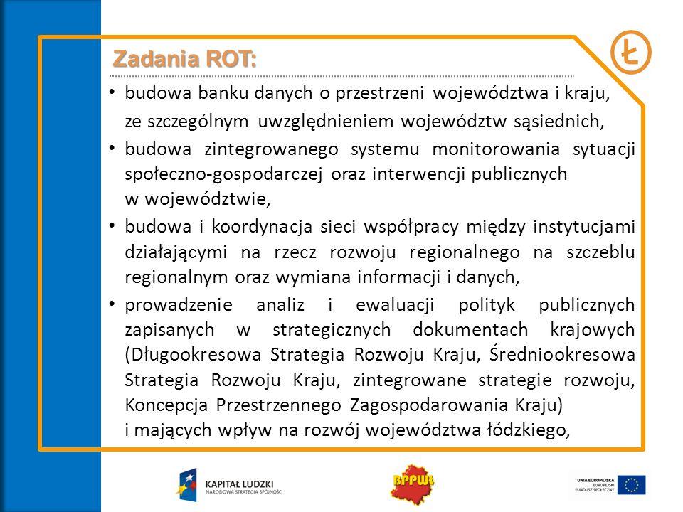 Zadania ROT: współpraca z Krajowym Obserwatorium Terytorialnym, prowadzenie analiz i ewaluacji strategicznych dokumentów wojewódzkich, prowadzenie badań i analiz strategicznych dotyczących sytuacji społeczno-gospodarczej i trendów rozwojowych, prognozowanie zmian sytuacji społeczno-gospodarczej, opracowywanie raportów, opracowywanie scenariuszy rozwoju województwa oraz rekomendacji w zakresie zmian kierunków polityki rozwoju regionu, Budowa bazy danych o regionie Monitorowanie procesu realizacji SRWŁ 2020