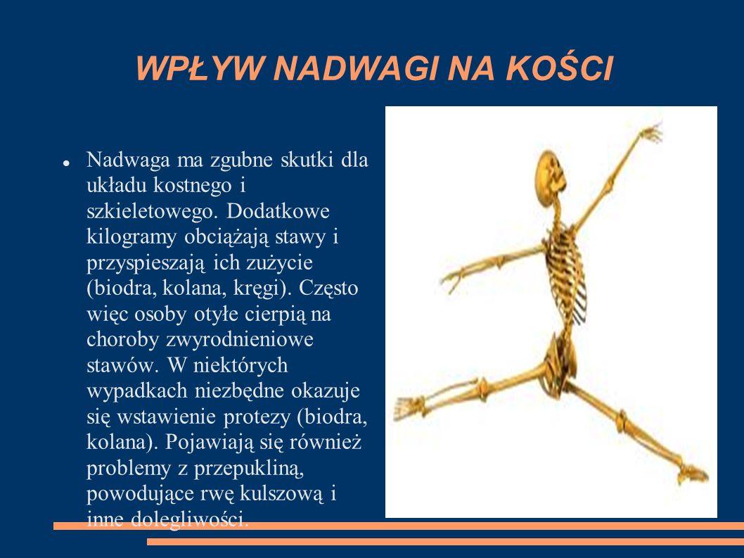 WPŁYW NADWAGI NA KOŚCI Nadwaga ma zgubne skutki dla układu kostnego i szkieletowego. Dodatkowe kilogramy obciążają stawy i przyspieszają ich zużycie (