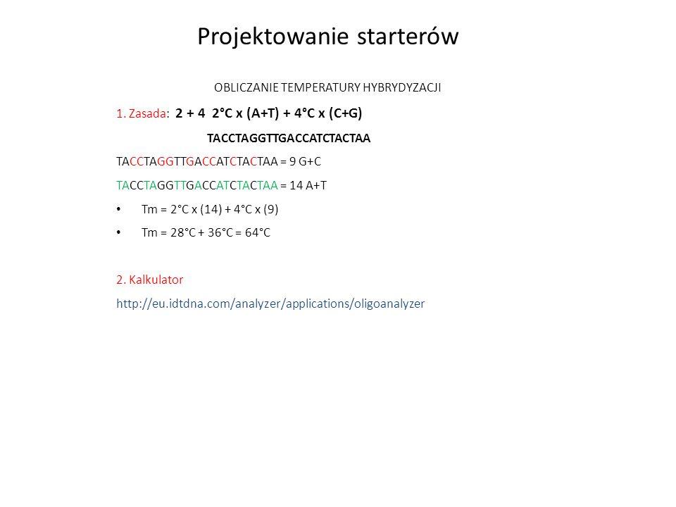 Projektowanie starterów OBLICZANIE TEMPERATURY HYBRYDYZACJI 1. Zasada: 2 + 4 2°C x (A+T) + 4°C x (C+G) TACCTAGGTTGACCATCTACTAA TACCTAGGTTGACCATCTACTAA