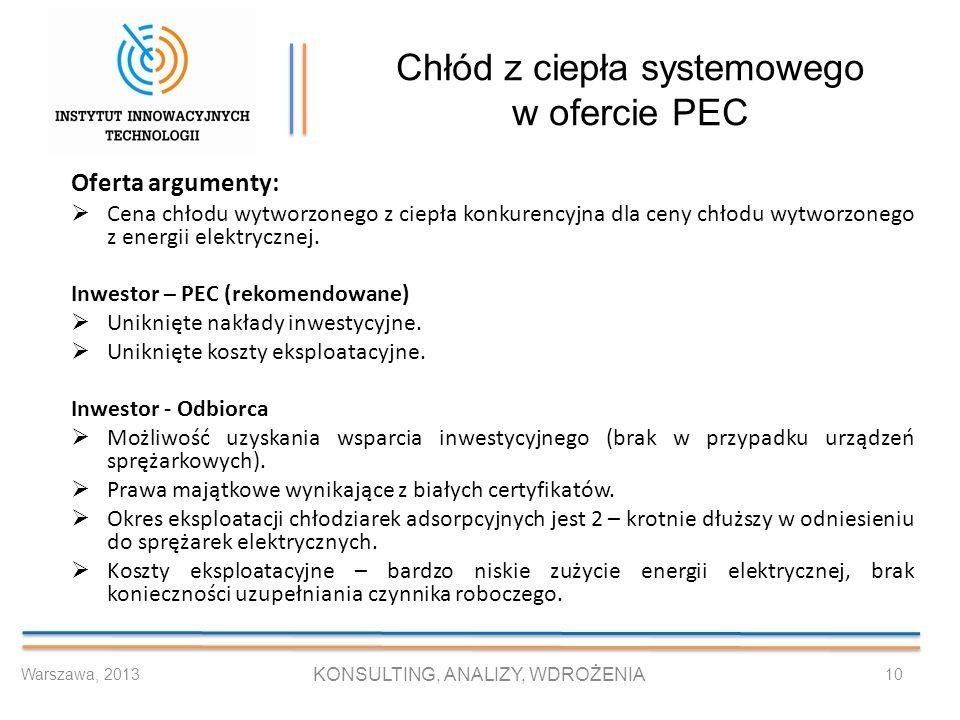 Chłód z ciepła systemowego w ofercie PEC Oferta argumenty: Cena chłodu wytworzonego z ciepła konkurencyjna dla ceny chłodu wytworzonego z energii elek