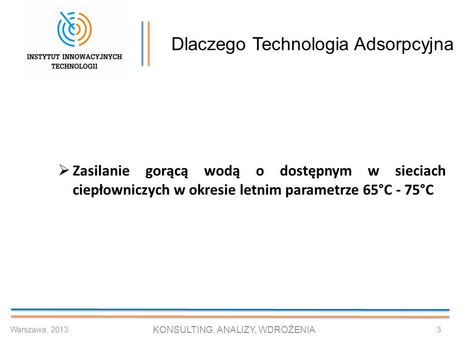 Dlaczego Technologia Adsorpcyjna Zasilanie gorącą wodą o dostępnym w sieciach ciepłowniczych w okresie letnim parametrze 65°C - 75°C Warszawa, 2013 KO