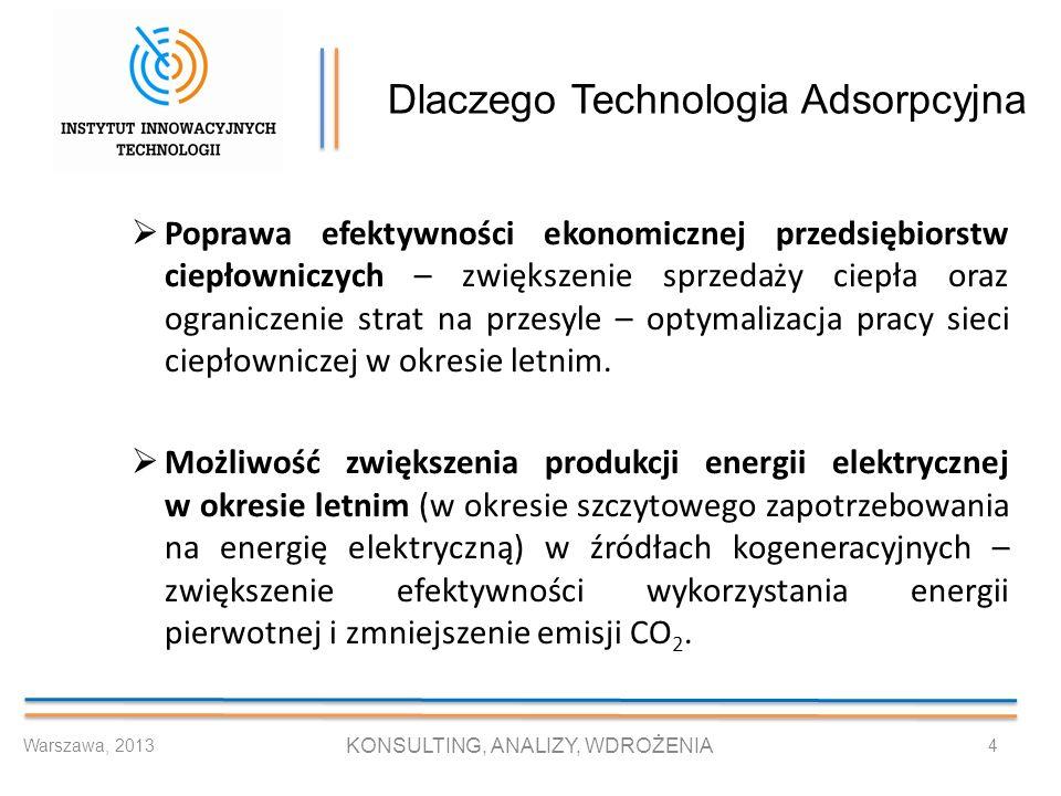 Dlaczego Technologia Adsorpcyjna Zmniejszenie zapotrzebowania na energię elektryczną na cele klimatyzacyjne w okresie szczytowego zapotrzebowania na energię elektryczną.
