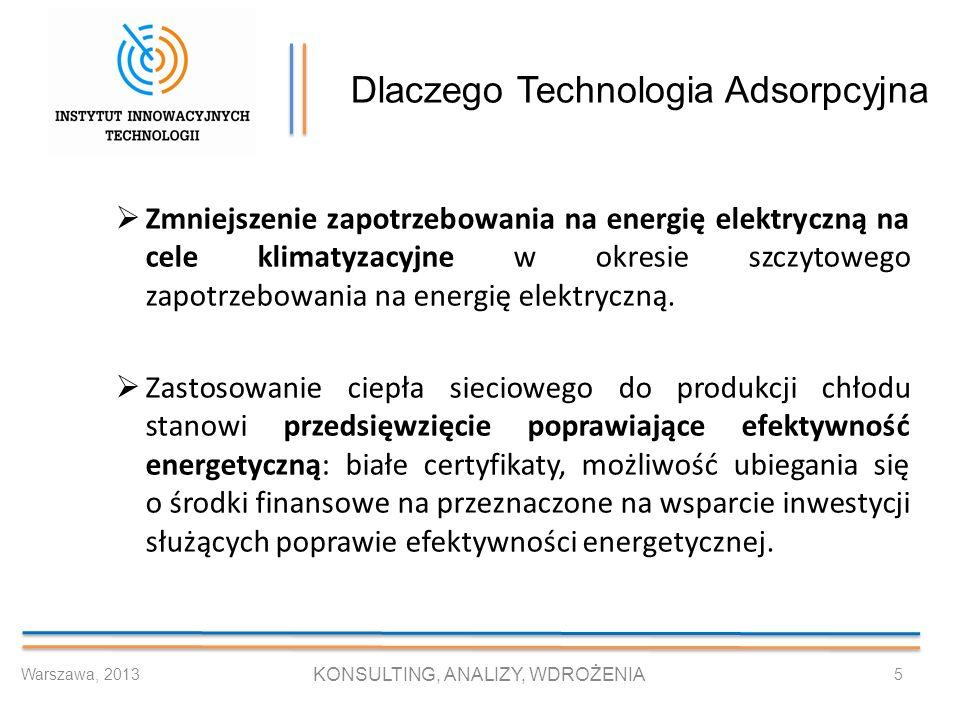 Dlaczego Technologia Adsorpcyjna Zmniejszenie zapotrzebowania na energię elektryczną na cele klimatyzacyjne w okresie szczytowego zapotrzebowania na e