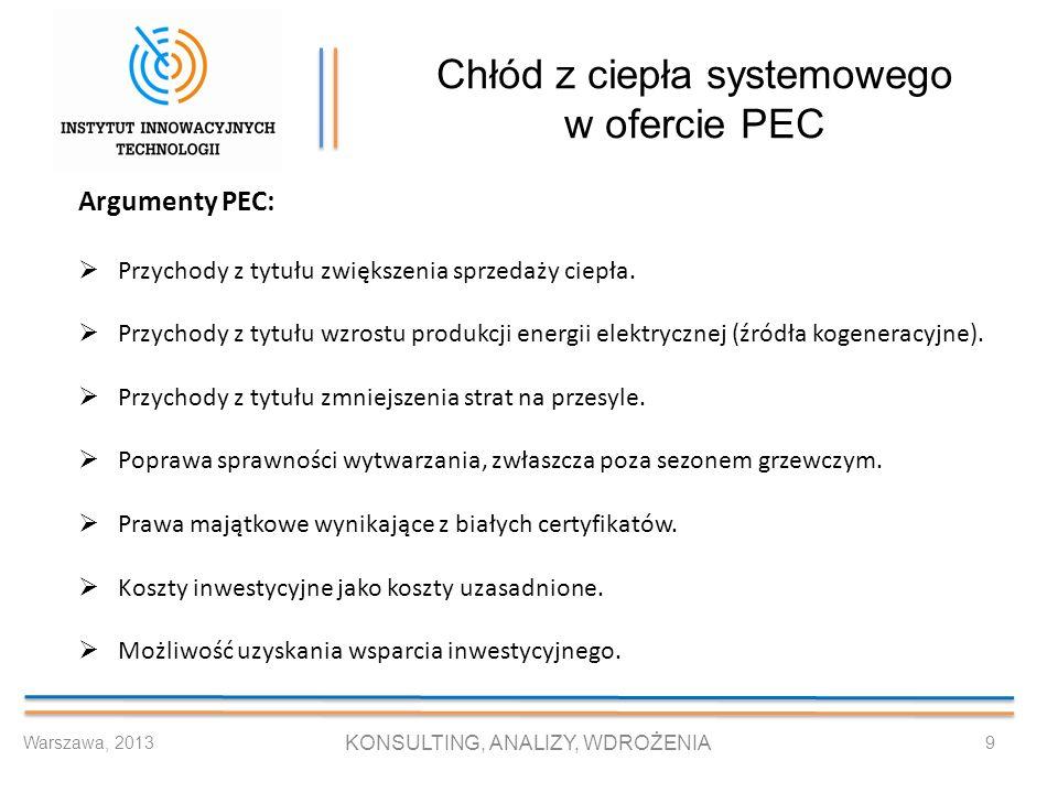 Chłód z ciepła systemowego w ofercie PEC Oferta argumenty: Cena chłodu wytworzonego z ciepła konkurencyjna dla ceny chłodu wytworzonego z energii elektrycznej.