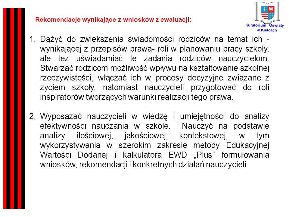 Kuratorium Oświaty w Kielcach Rekomendacje wynikające z wniosków z ewaluacji: 1.Dążyć do zwiększenia świadomości rodziców na temat ich - wynikającej z przepisów prawa- roli w planowaniu pracy szkoły, ale też uświadamiać te zadania rodziców nauczycielom.
