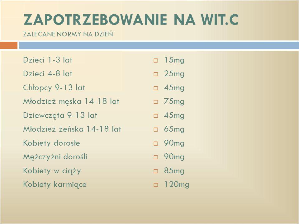 DOBRE WARUNKI WCHŁANIANIA WIT.C witamina A, witamina B2, witamina B6, witamina E, bioflawonoidy, wapń, magnez, cynk