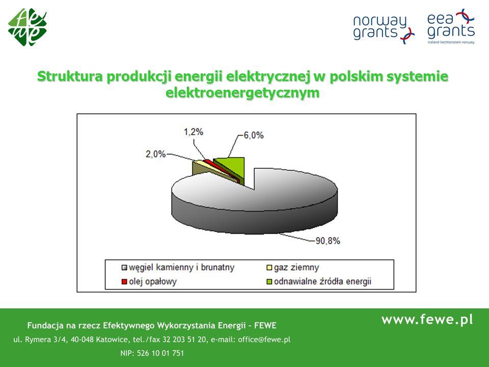 Struktura produkcji energii elektrycznej w polskim systemie elektroenergetycznym