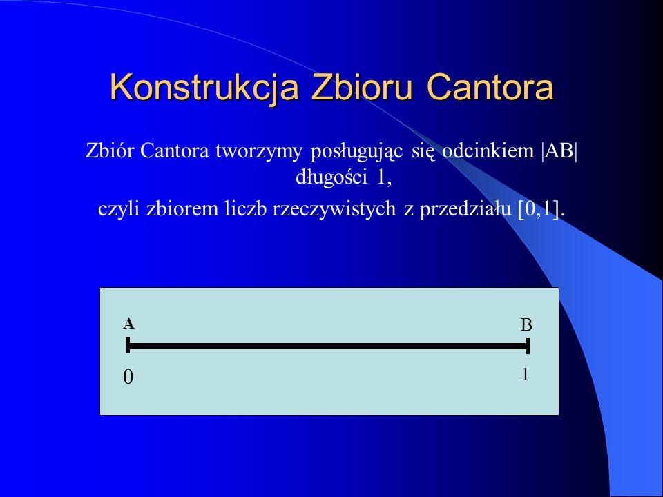 Konstrukcja Zbioru Cantora Zbiór Cantora tworzymy posługując się odcinkiem |AB| długości 1, czyli zbiorem liczb rzeczywistych z przedziału [0,1]. A B