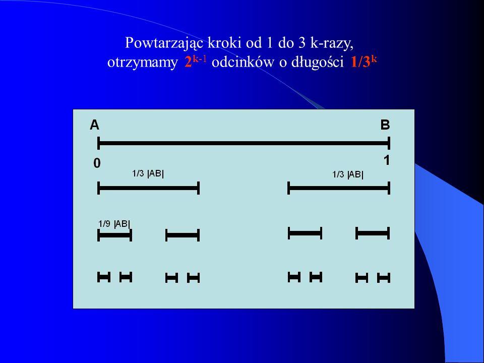 Powtarzając kroki od 1 do 3 k-razy, otrzymamy 2 k-1 odcinków o długości 1/3 k