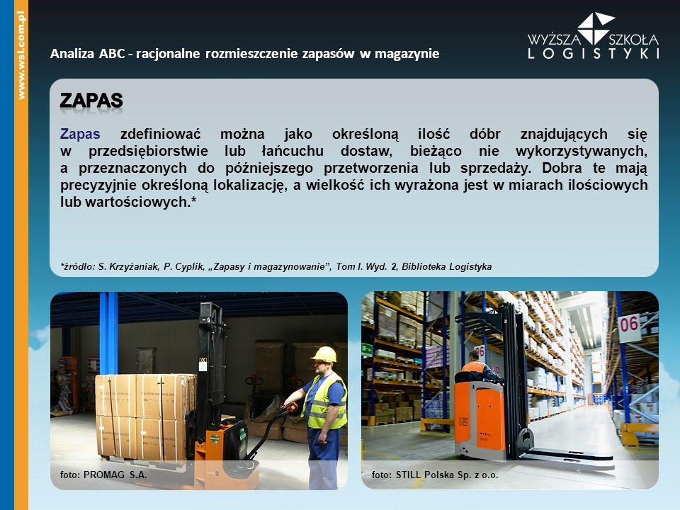 Analiza ABC - racjonalne rozmieszczenie zapasów w magazynie foto: STILL Polska Sp. z o.o.foto: PROMAG S.A.
