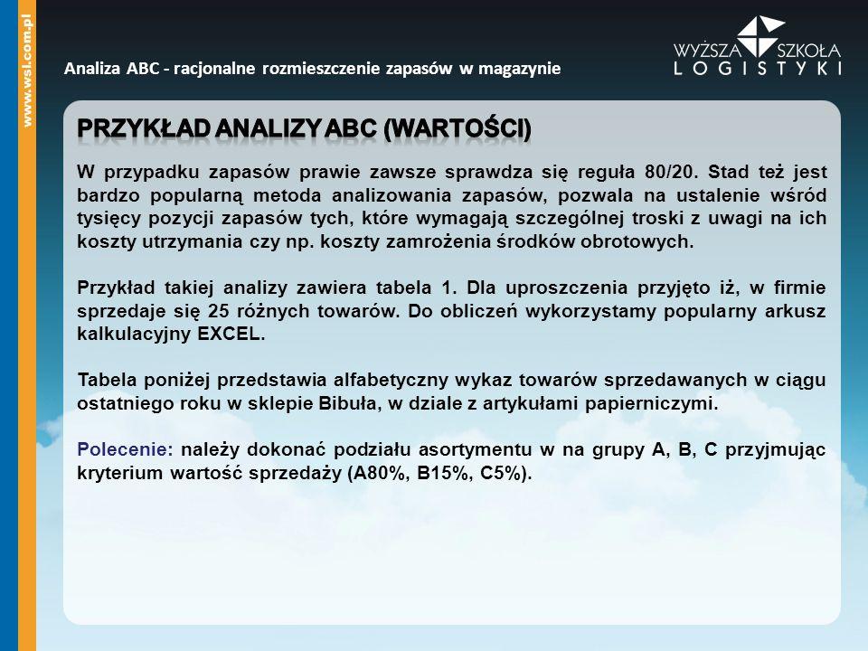 Analiza ABC - racjonalne rozmieszczenie zapasów w magazynie