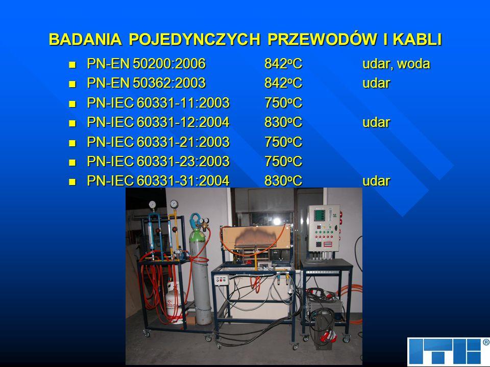 BADANIA ZESPOŁÓW KABLOWYCH ZESPÓŁ KABLOWY = KABEL + SYSTEMEM NOŚNY(ZAMOCOWANIE) Kable + Korytka kablowe Kable + Drabiny kablowe Kable + Pojedyncze obejmy Kable + Pojedyncze uchwyty DIN 4201-12:1998 wraz z PN-EN 1363-1:2001