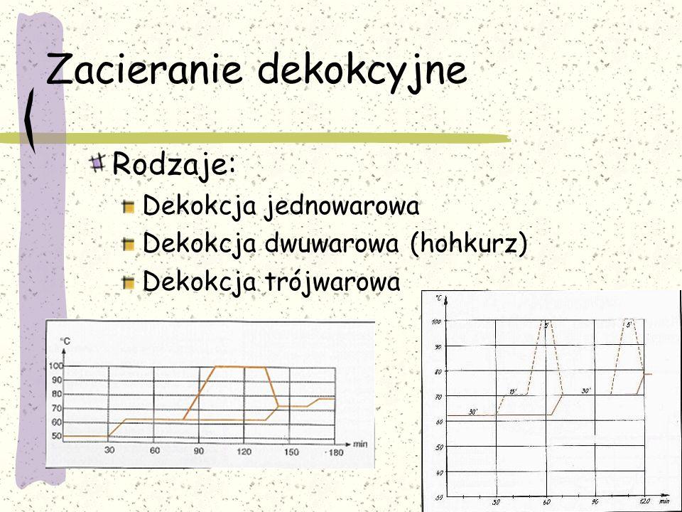 Zacieranie dekokcyjne Rodzaje: Dekokcja jednowarowa Dekokcja dwuwarowa (hohkurz) Dekokcja trójwarowa