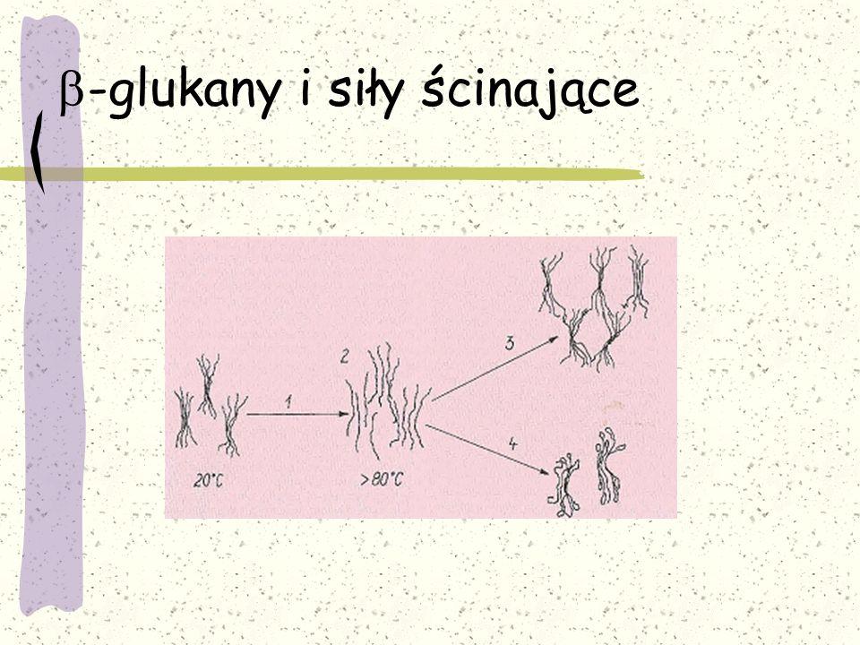-glukany i siły ścinające