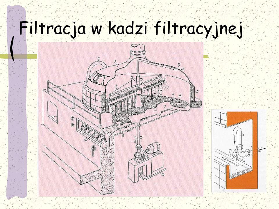 Filtracja w kadzi filtracyjnej