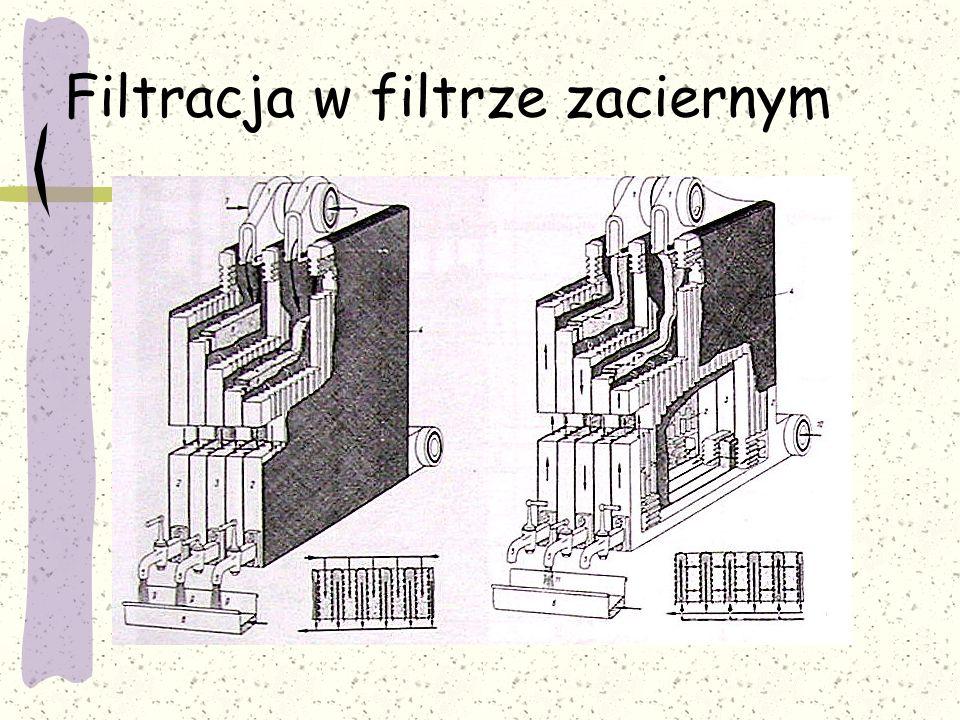 Filtracja w filtrze zaciernym