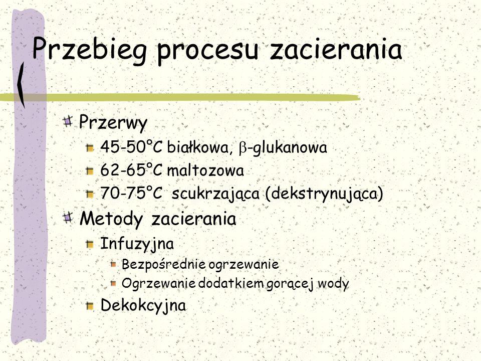 Przebieg procesu zacierania Przerwy 45-50°C białkowa, -glukanowa 62-65°C maltozowa 70-75°C scukrzająca (dekstrynująca) Metody zacierania Infuzyjna Bez