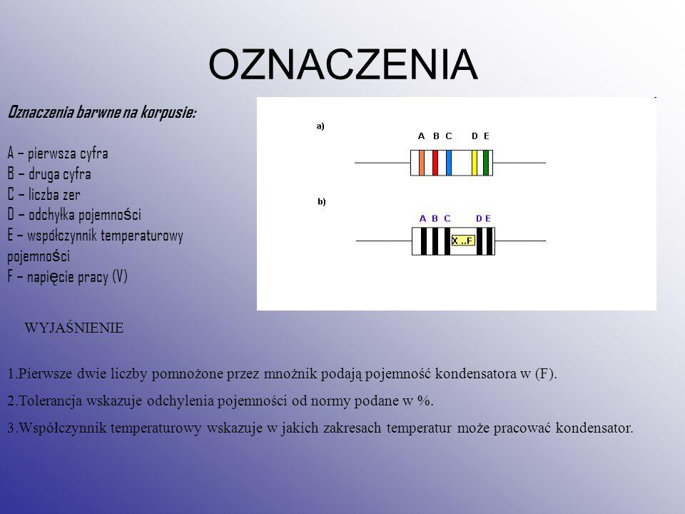 OZNACZENIA Oznaczenia barwne na korpusie: A – pierwsza cyfra B – druga cyfra C – liczba zer D – odchyłka pojemno ś ci E – współczynnik temperaturowy pojemno ś ci F – napi ę cie pracy (V) 1.Pierwsze dwie liczby pomnożone przez mnożnik podają pojemność kondensatora w (F).
