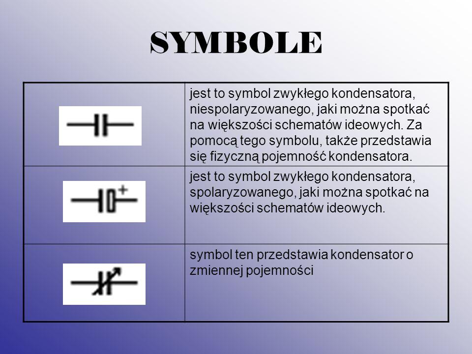 SYMBOLE jest to symbol zwykłego kondensatora, niespolaryzowanego, jaki można spotkać na większości schematów ideowych.