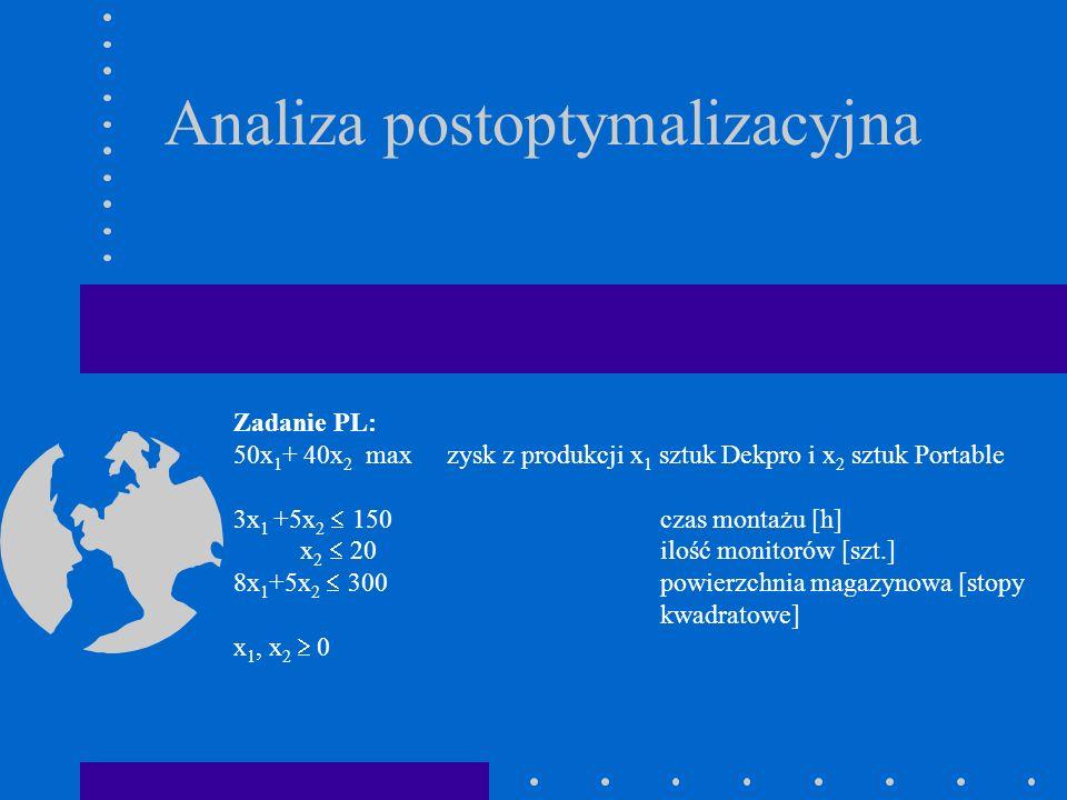Analiza postoptymalizacyjna Zadanie PL: 50x 1 + 40x 2 maxzysk z produkcji x 1 sztuk Dekpro i x 2 sztuk Portable 3x 1 +5x 2 150czas montażu [h] x 2 20i