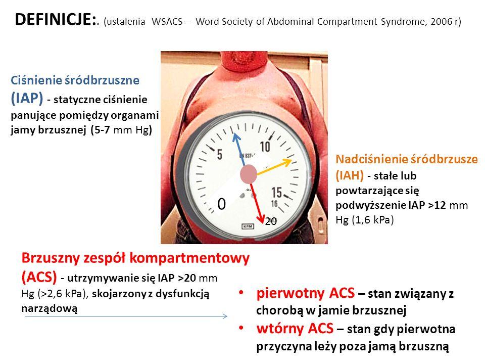 0 DEFINICJE:. (ustalenia WSACS – Word Society of Abdominal Compartment Syndrome, 2006 r) Ciśnienie śródbrzuszne (IAP) - statyczne ciśnienie panujące p