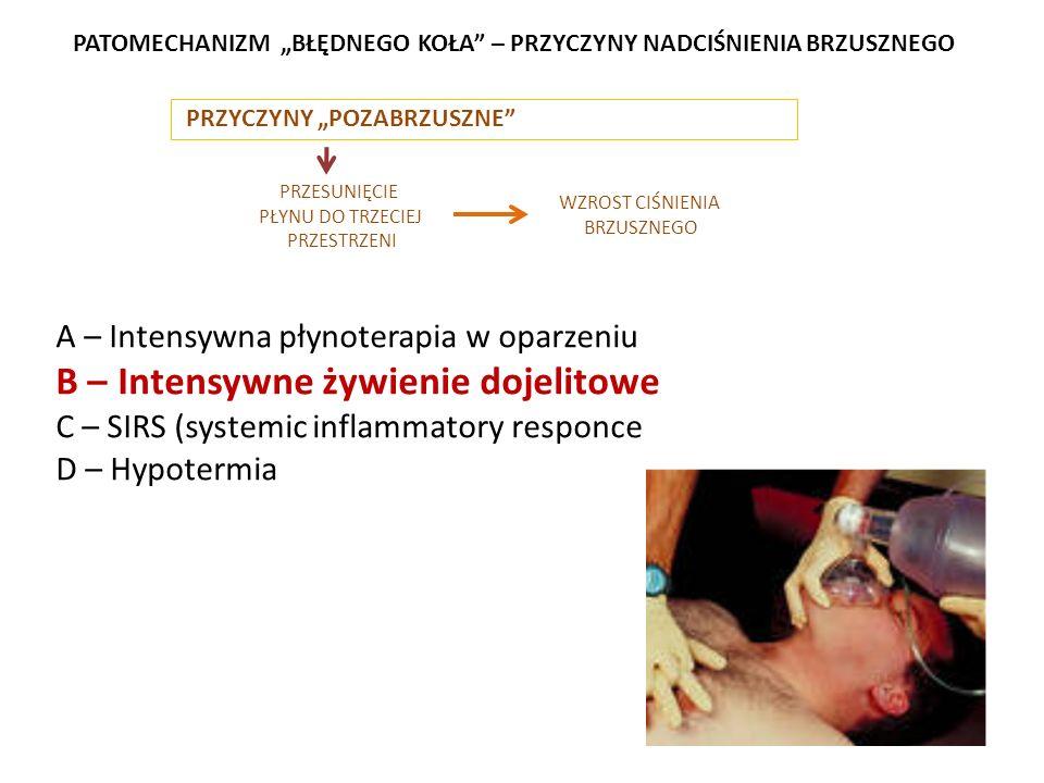 PRZESUNIĘCIE PŁYNU DO TRZECIEJ PRZESTRZENI WZROST CIŚNIENIA BRZUSZNEGO PRZYCZYNY BRZUSZNE PATOMECHANIZM BŁĘDNEGO KOŁA – PRZYCZYNY NADCIŚNIENIA BRZUSZNEGO Przyczyną nie jest: A – Odma otrzewnowa w operacji laparoskopowej B – Zakażenie rany pooperacyjnej powłok brzucha C – Gastroplegia D – Refluks żołądkowo-przełykowy ?
