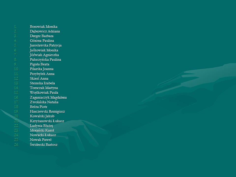1.Borowiak Monika 2.Dąbrowicz Adriana 3.Dreger Barbara 4.Górzna Paulina 5.Jarosławska Patrycja 6.Jaśkowiak Monika 7.Jóźwiak Agnieszka 8.Paluszyńska Pa