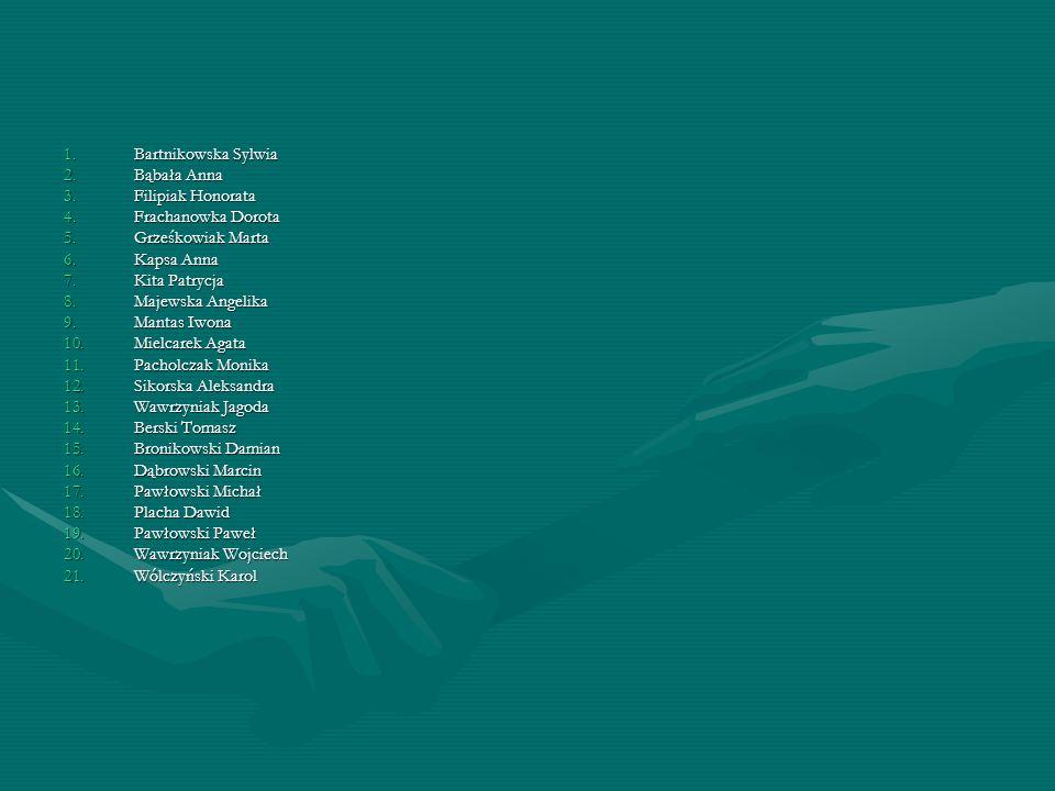 1.Bartnikowska Sylwia 2.Bąbała Anna 3.Filipiak Honorata 4.Frachanowka Dorota 5.Grześkowiak Marta 6.Kapsa Anna 7.Kita Patrycja 8.Majewska Angelika 9.Ma