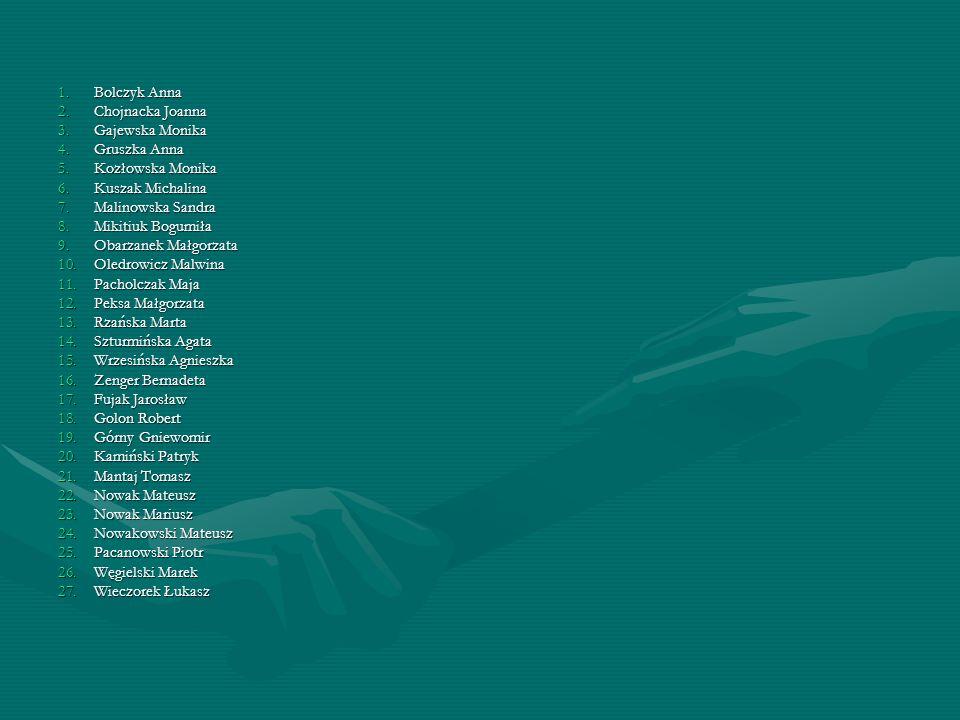 1.Bolczyk Anna 2.Chojnacka Joanna 3.Gajewska Monika 4.Gruszka Anna 5.Kozłowska Monika 6.Kuszak Michalina 7.Malinowska Sandra 8.Mikitiuk Bogumiła 9.Oba