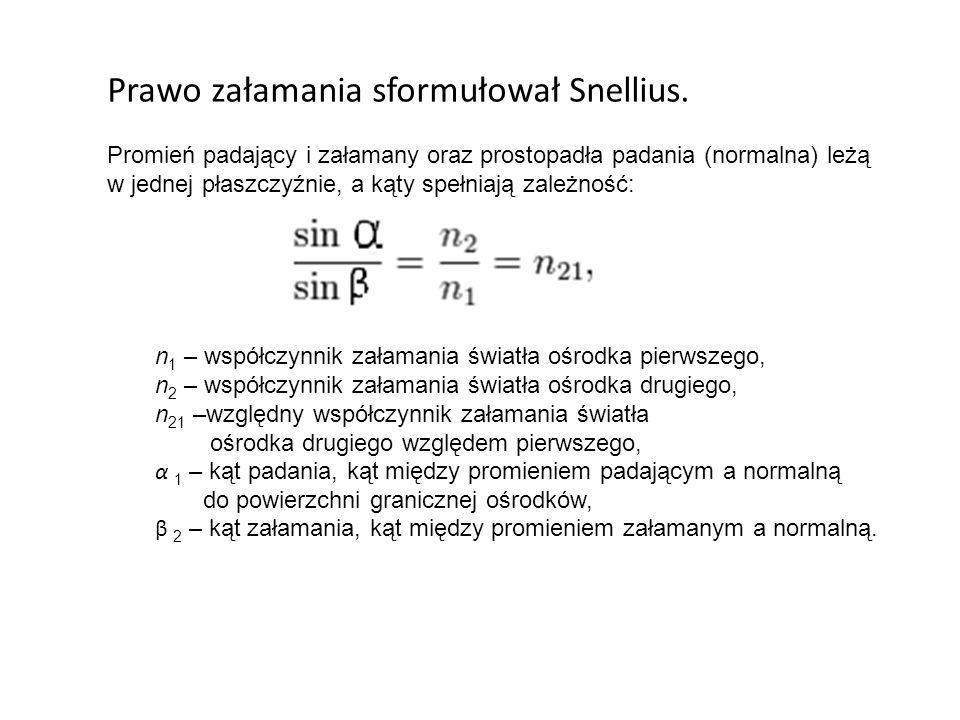 Prawo załamania sformułował Snellius.