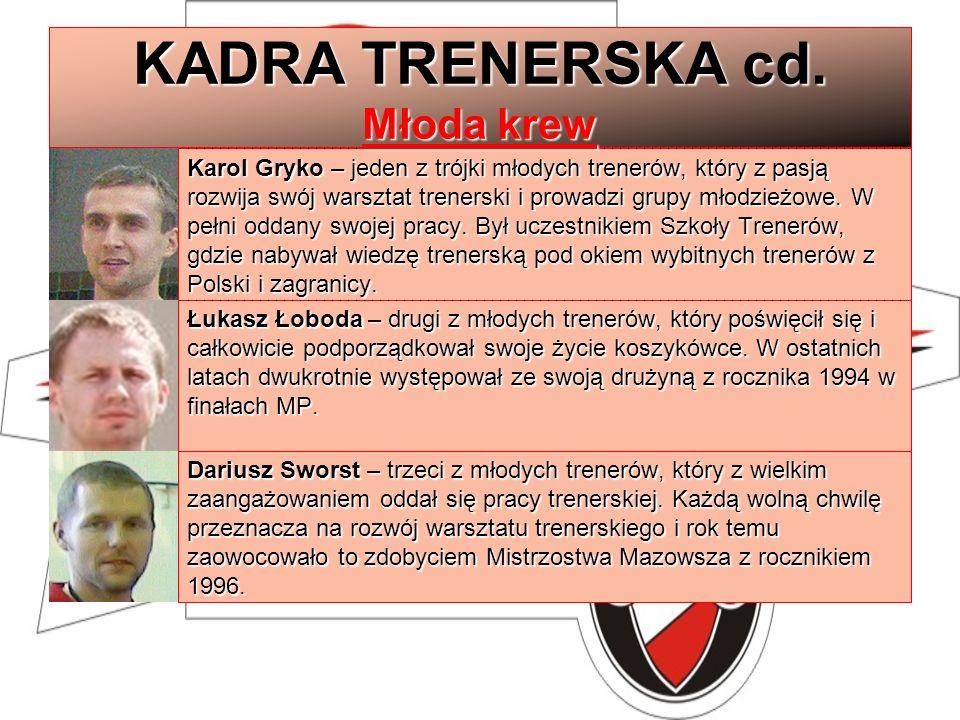 Karol Gryko – jeden z trójki młodych trenerów, który z pasją rozwija swój warsztat trenerski i prowadzi grupy młodzieżowe. W pełni oddany swojej pracy