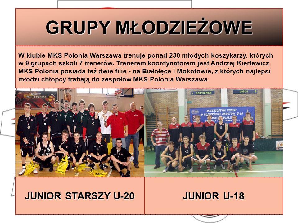 GRUPY MŁODZIEŻOWE JUNIOR STARSZY U-20 JUNIOR U-18 W klubie MKS Polonia Warszawa trenuje ponad 230 młodych koszykarzy, których w 9 grupach szkoli 7 tre
