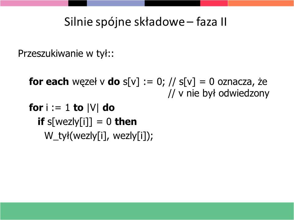 Silnie spójne składowe – faza II Przeszukiwanie w tył:: for each węzeł v do s[v] := 0; // s[v] = 0 oznacza, że // v nie był odwiedzony for i := 1 to |