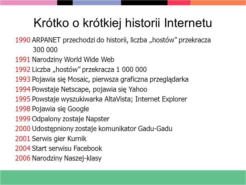 Krótko o krótkiej historii Internetu 1990 ARPANET przechodzi do historii, liczba hostów przekracza 300 000 1991 Narodziny World Wide Web 1992 Liczba h