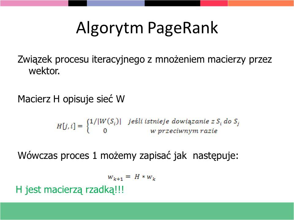 Algorytm PageRank Związek procesu iteracyjnego z mnożeniem macierzy przez wektor. Macierz H opisuje sieć W Wówczas proces 1 możemy zapisać jak następu