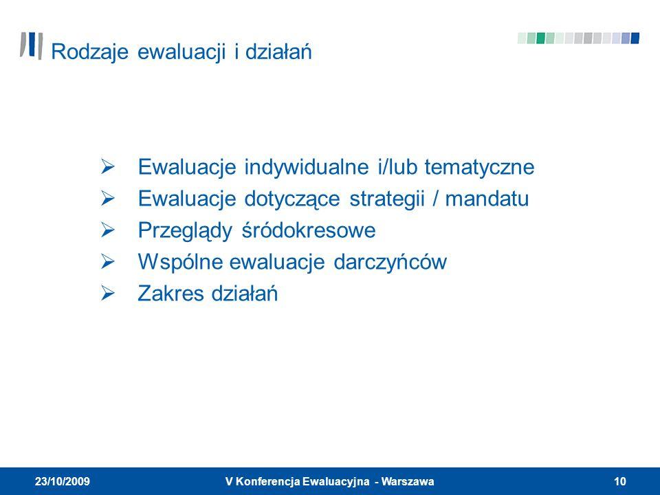 10V Konferencja Ewaluacyjna - Warszawa 23/10/2009 Ewaluacje indywidualne i/lub tematyczne Ewaluacje dotyczące strategii / mandatu Przeglądy śródokreso