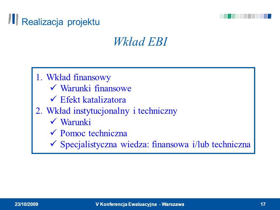 17V Konferencja Ewaluacyjna - Warszawa 23/10/2009 Wkład EBI 1.Wkład finansowy Warunki finansowe Efekt katalizatora 2.Wkład instytucjonalny i techniczn