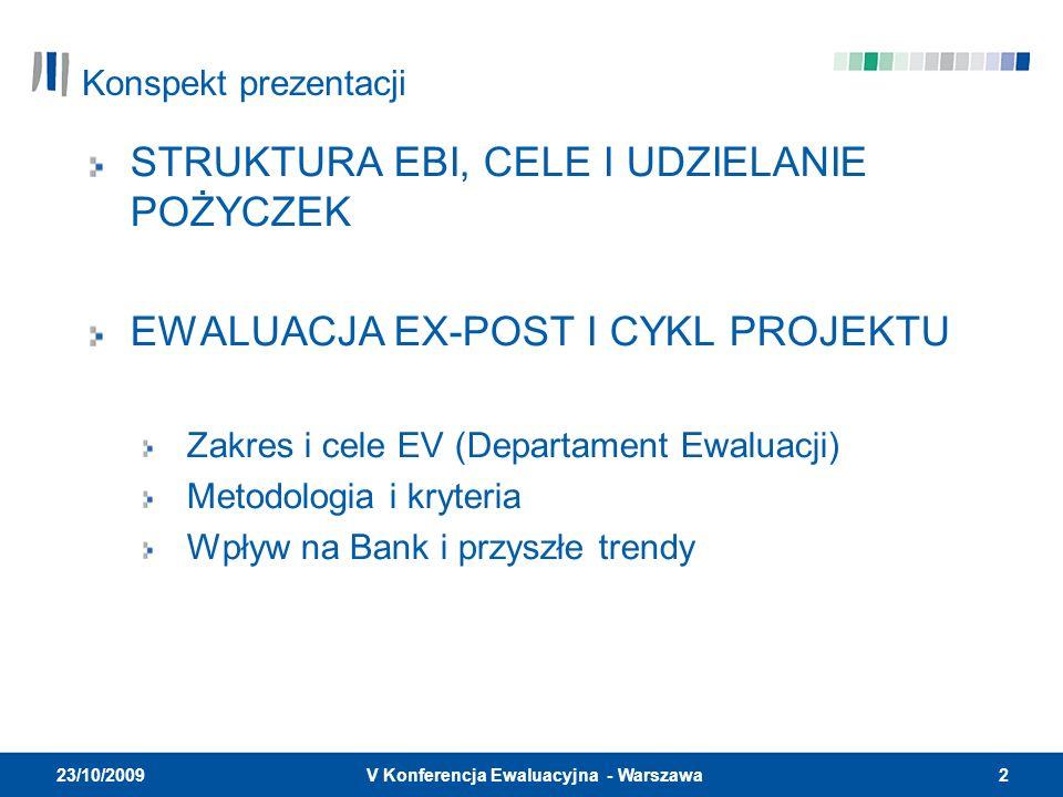 2V Konferencja Ewaluacyjna - Warszawa 23/10/2009 Konspekt prezentacji STRUKTURA EBI, CELE I UDZIELANIE POŻYCZEK EWALUACJA EX-POST I CYKL PROJEKTU Zakr