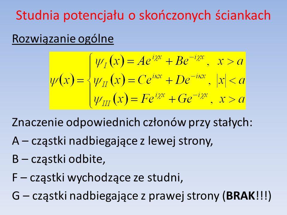 Studnia potencjału o skończonych ściankach Rozwiązanie ogólne Znaczenie odpowiednich członów przy stałych: A – cząstki nadbiegające z lewej strony, B – cząstki odbite, F – cząstki wychodzące ze studni, G – cząstki nadbiegające z prawej strony (BRAK!!!)