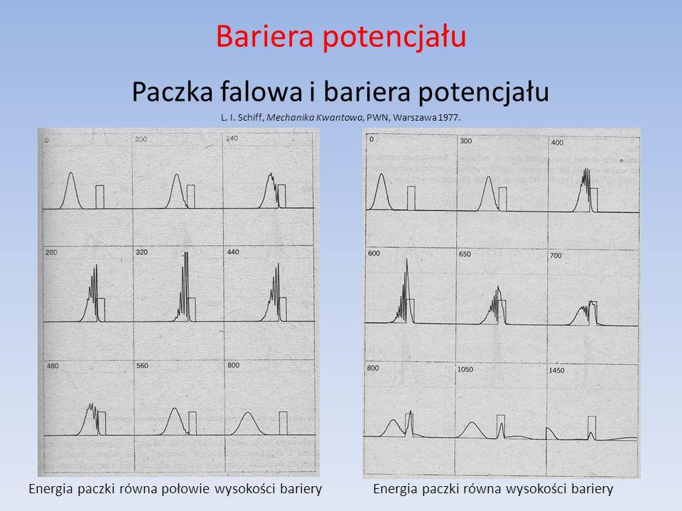 Bariera potencjału Paczka falowa i bariera potencjału L. I. Schiff, Mechanika Kwantowa, PWN, Warszawa 1977. Energia paczki równa połowie wysokości bar