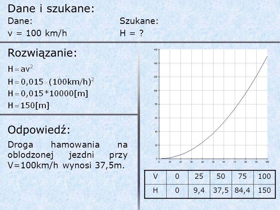 Dane: v = 100 km/h Szukane: H = .