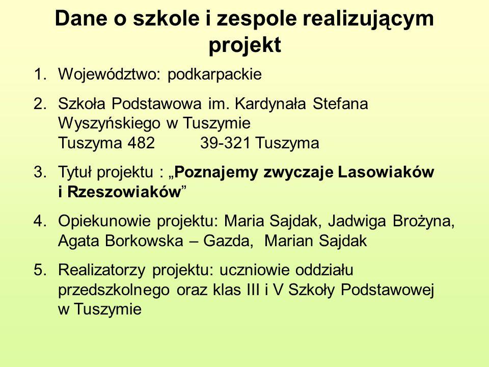 Dane o szkole i zespole realizującym projekt 1.Województwo: podkarpackie 2.Szkoła Podstawowa im. Kardynała Stefana Wyszyńskiego w Tuszymie Tuszyma 482