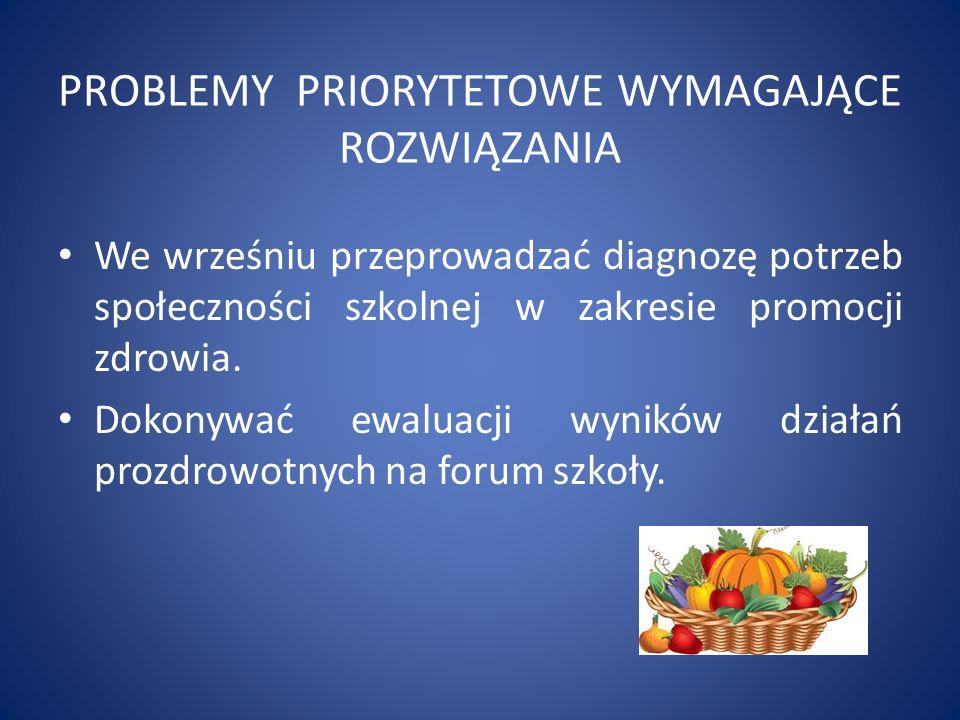 PROBLEMY PRIORYTETOWE WYMAGAJĄCE ROZWIĄZANIA We wrześniu przeprowadzać diagnozę potrzeb społeczności szkolnej w zakresie promocji zdrowia.