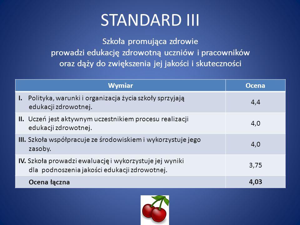 STANDARD III Szkoła promująca zdrowie prowadzi edukację zdrowotną uczniów i pracowników oraz dąży do zwiększenia jej jakości i skuteczności WymiarOcena I.