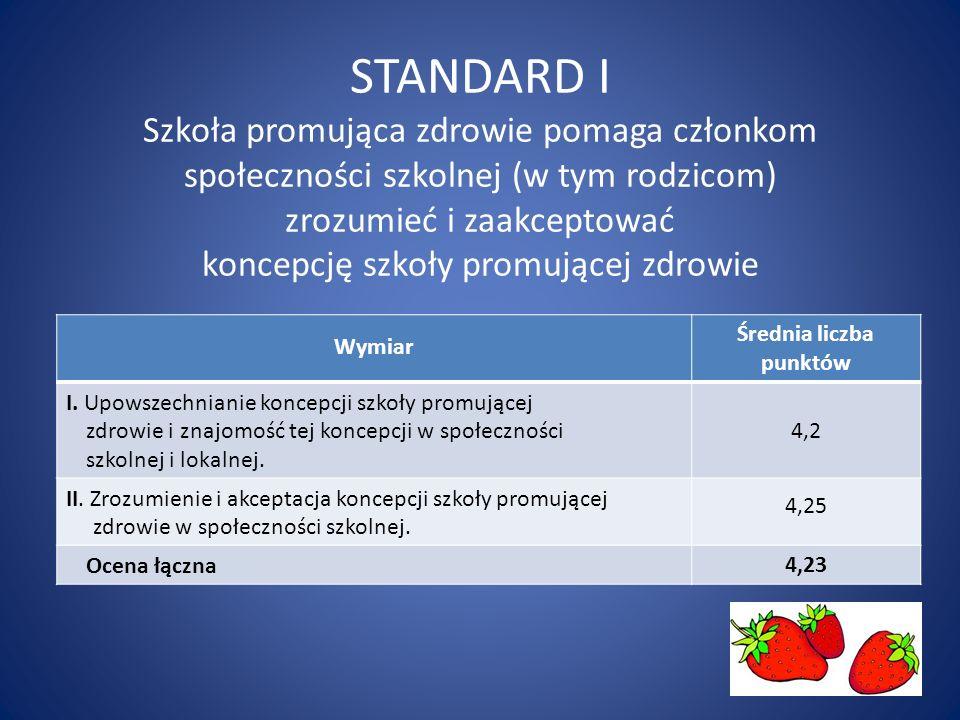 STANDARD I Szkoła promująca zdrowie pomaga członkom społeczności szkolnej (w tym rodzicom) zrozumieć i zaakceptować koncepcję szkoły promującej zdrowie Wymiar Średnia liczba punktów I.