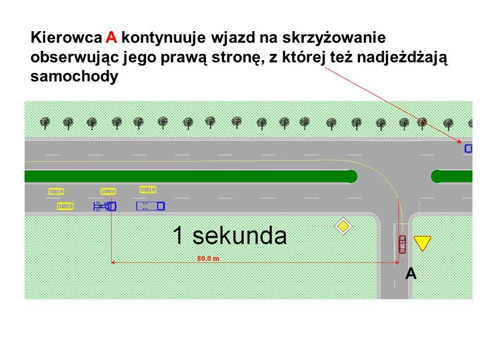 Kierowca A kontynuuje wjazd na skrzyżowanie obserwując jego prawą stronę, z której też nadjeżdżają samochody A