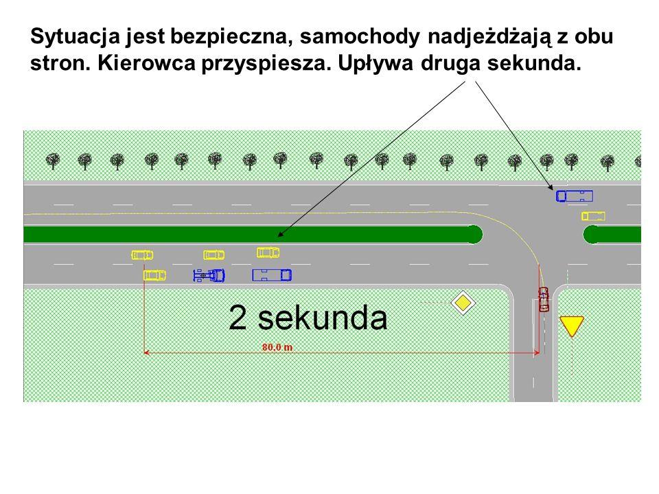 Sytuacja jest bezpieczna, samochody nadjeżdżają z obu stron. Kierowca przyspiesza. Upływa druga sekunda.
