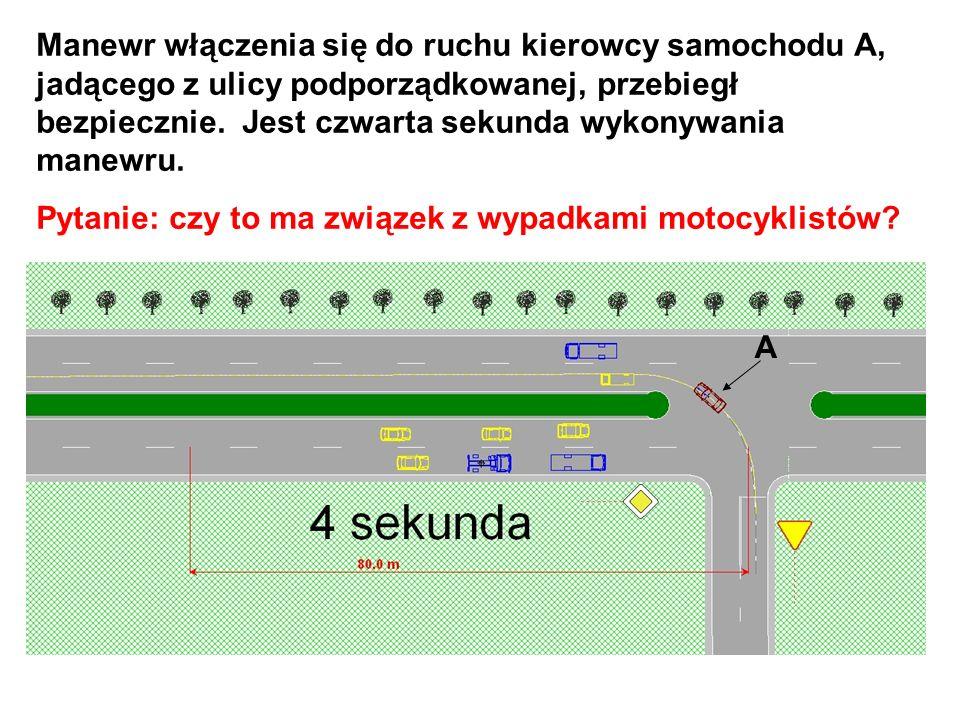 Manewr włączenia się do ruchu kierowcy samochodu A, jadącego z ulicy podporządkowanej, przebiegł bezpiecznie. Jest czwarta sekunda wykonywania manewru
