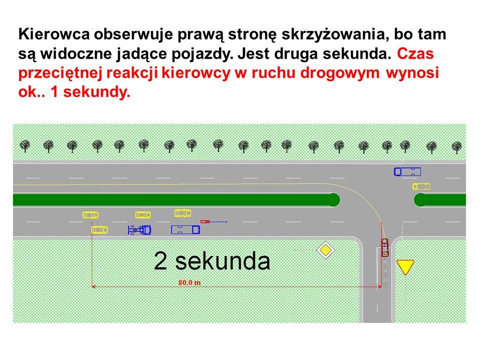 Kierowca obserwuje prawą stronę skrzyżowania, bo tam są widoczne jadące pojazdy. Jest druga sekunda. Czas przeciętnej reakcji kierowcy w ruchu drogowy